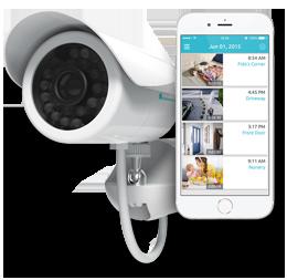 Videoovervågning - Simpelt og effektivt